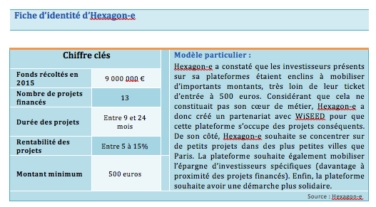 tablehexagone - copie